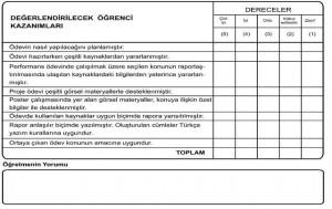 performansodevi1 300x189 Performans Proje Not Programı