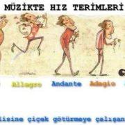 Muzikte_hiz_terimleri_resim