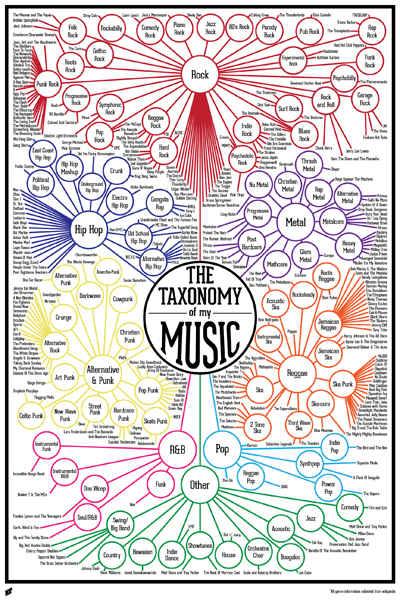 Ülkeler ve Müzik Eğitimi 1