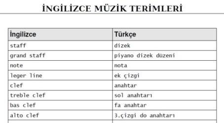 İngilizce Müzik terimlerinin Türkçe karşılığı 1