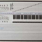 Fortune Elektronik Müzik Eğitim Tahtası 3