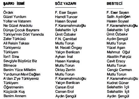 Türk Müziği Çocuk Şarkıları 2