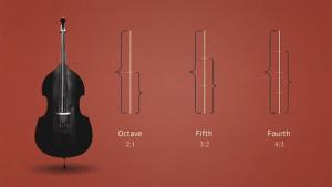 Klasik Müziğin Matematikselliği 4