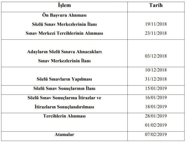 MEB Atama kontenjan Listeleri 4