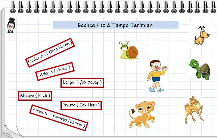 Başlıca Hız-Tempo Terimleri 7